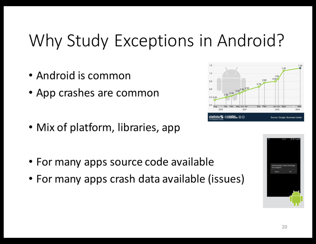 Why Study Exceptions in Android? • Android is c...