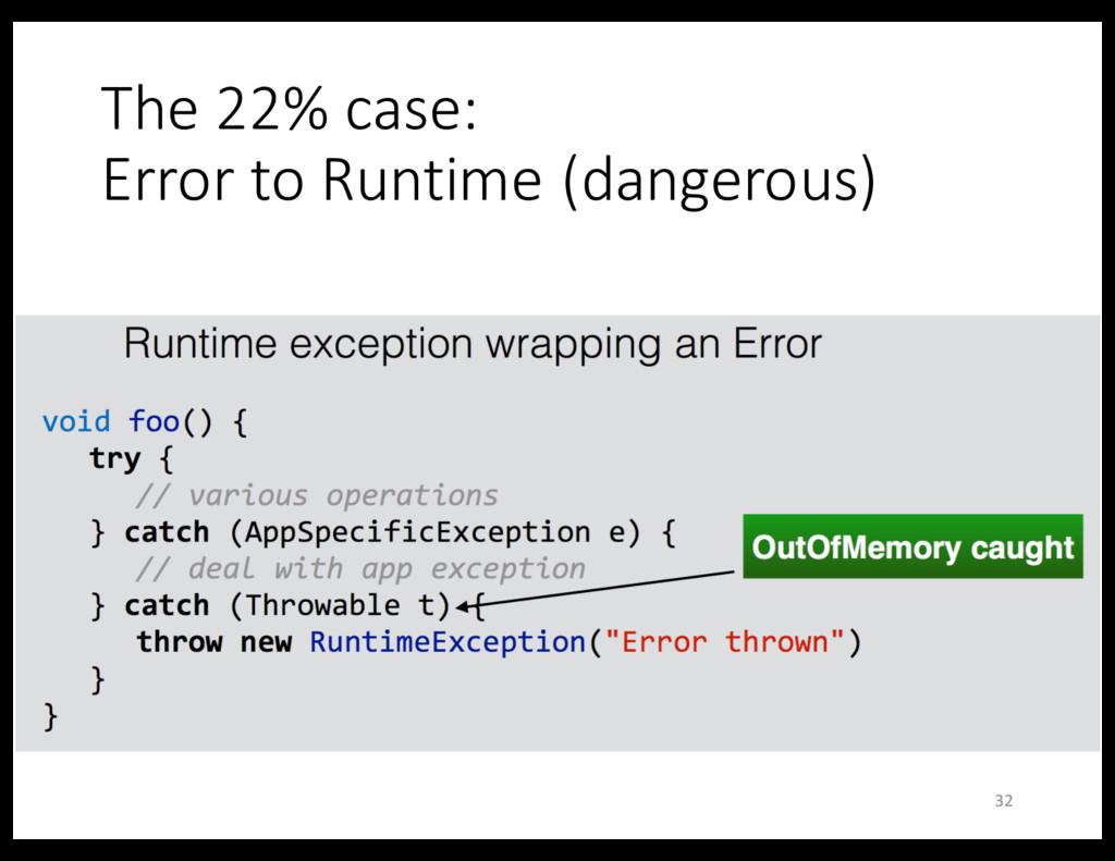 The 22% case: Error to Runtime (dangerous) 32