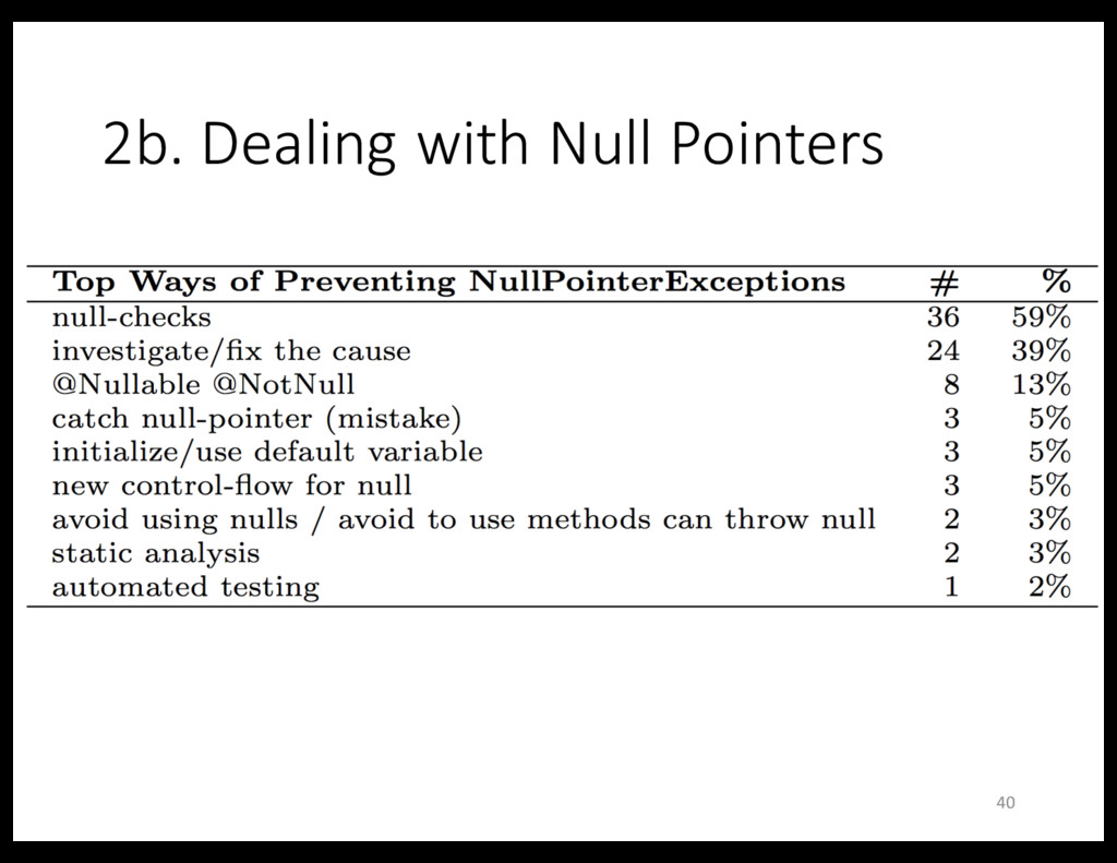 2b. Dealing with Null Pointers 40