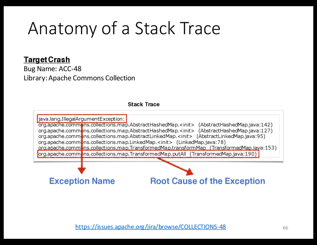 Anatomy of a Stack Trace java.lang.IllegalArgum...