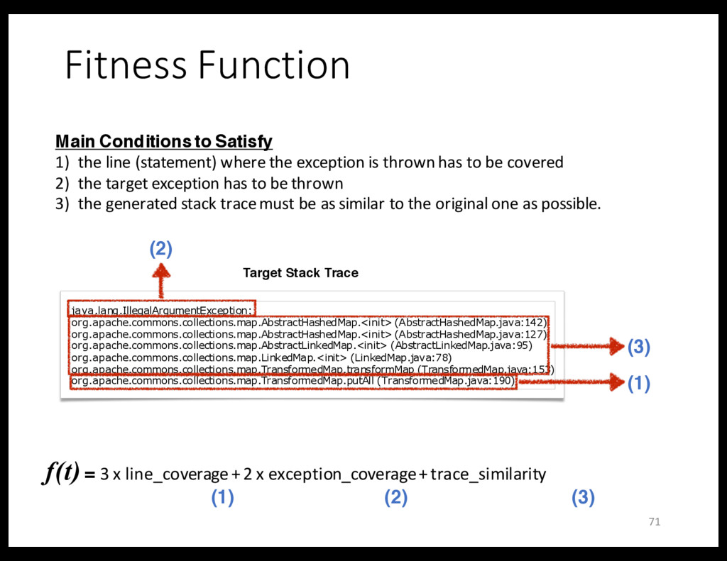 Fitness Function Main Conditions to Satisfy 1) ...
