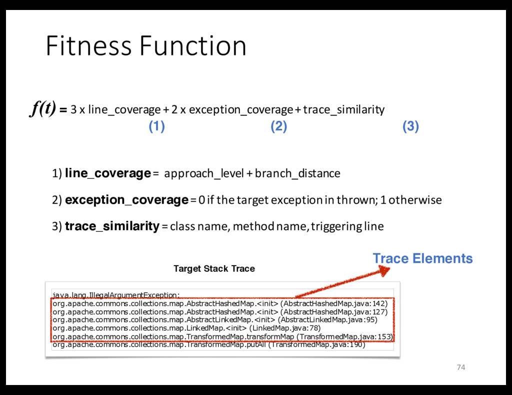 Fitness Function java.lang.IllegalArgumentExcep...