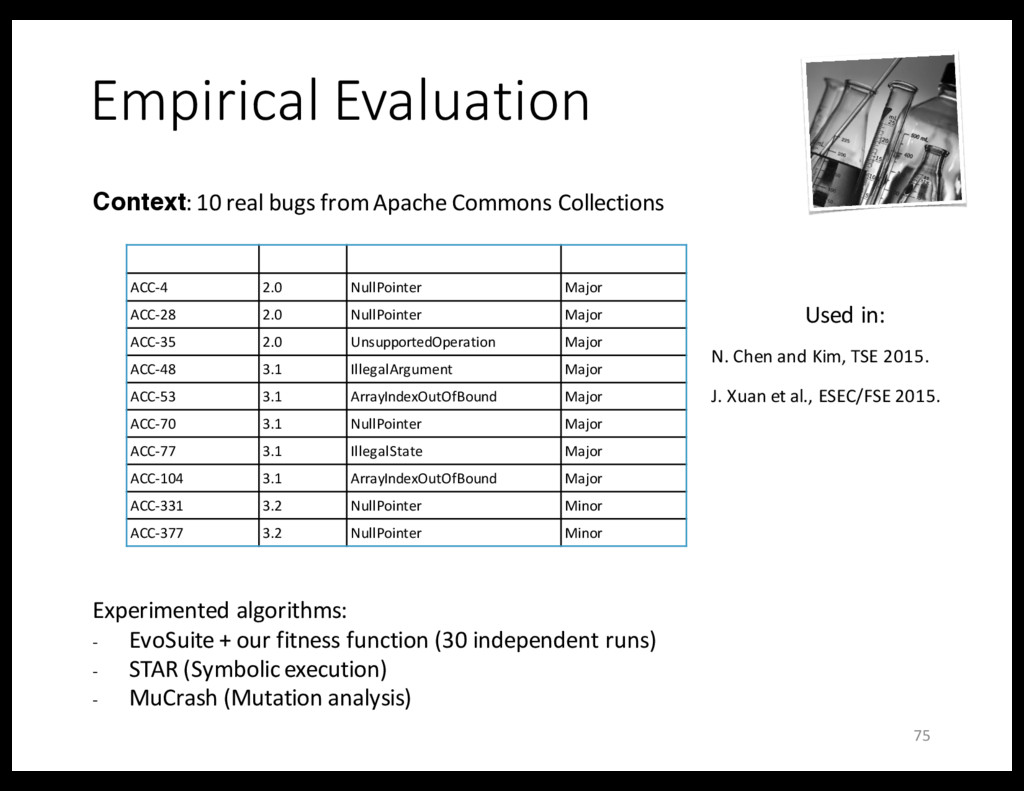 Context: 10 real bugs from Apache Commons Colle...
