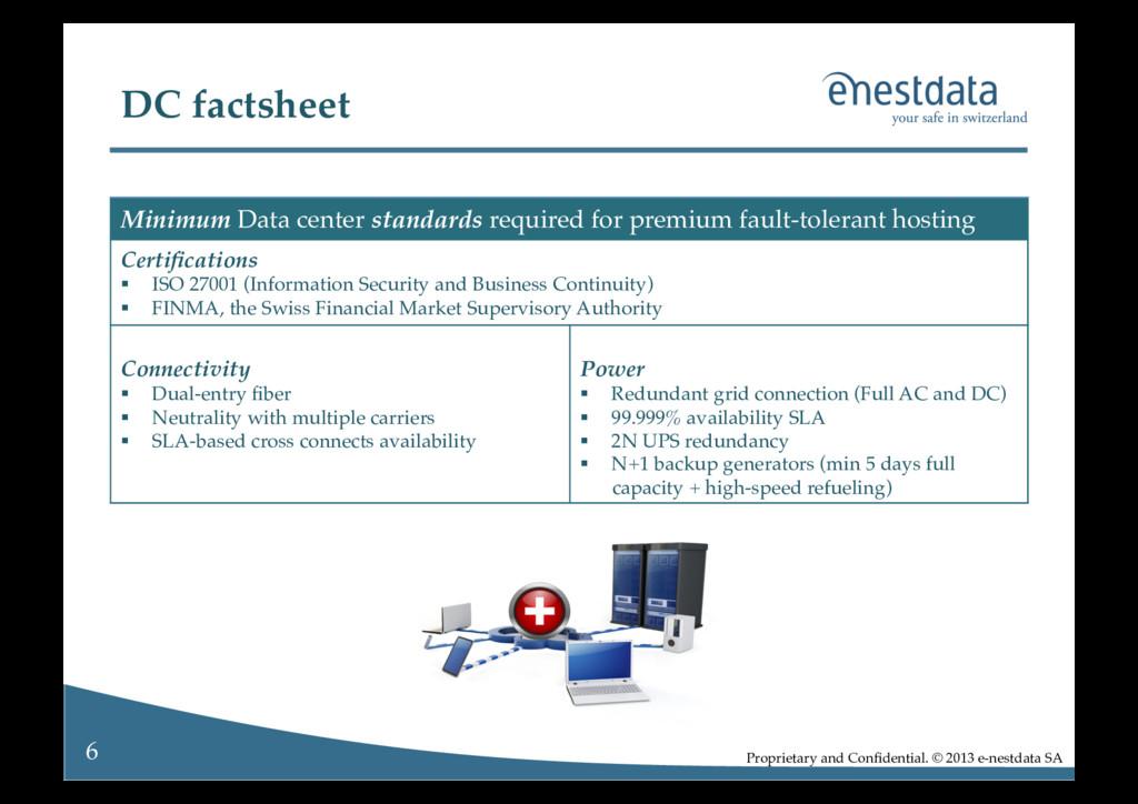 6! Proprietary and Confidential. © 2013 e-nestda...