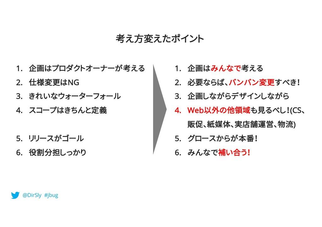 1. 企画はプロダクトオーナーが考える 2. 仕様変更はNG 3. きれいなウォーターフォール...