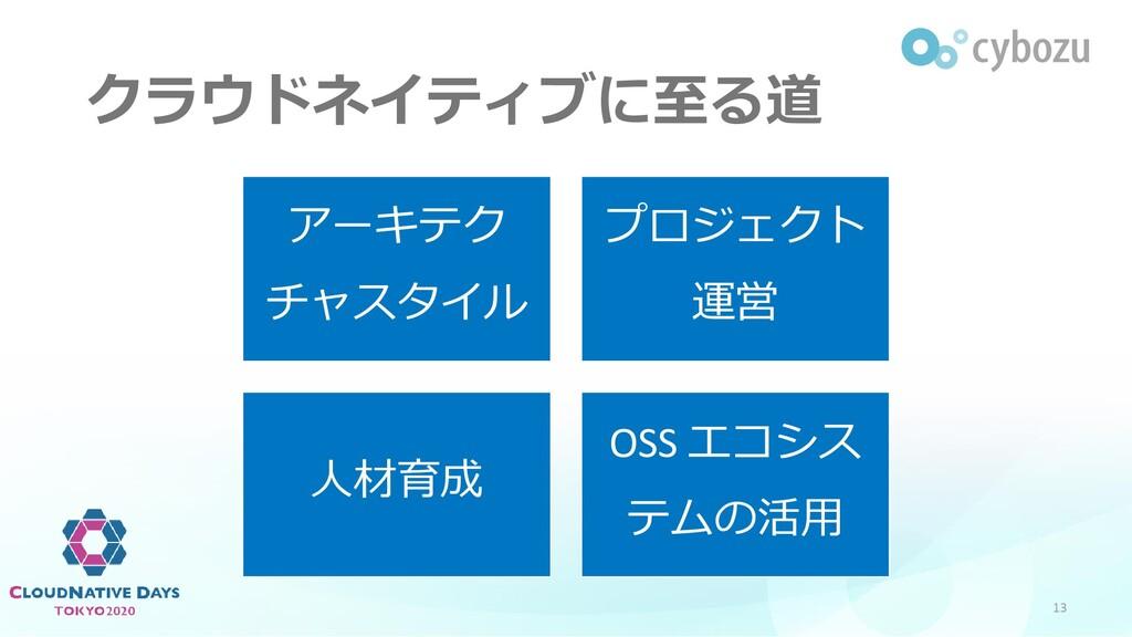クラウドネイティブに至る道 アーキテク チャスタイル プロジェクト 運営 人材育成 OSS エ...