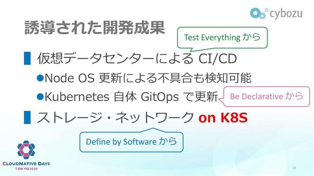 誘導された開発成果 ▌仮想データセンターによる CI/CD ⚫Node OS 更新による不具合...