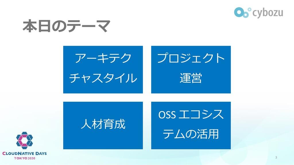 本日のテーマ アーキテク チャスタイル プロジェクト 運営 人材育成 OSS エコシス テムの...