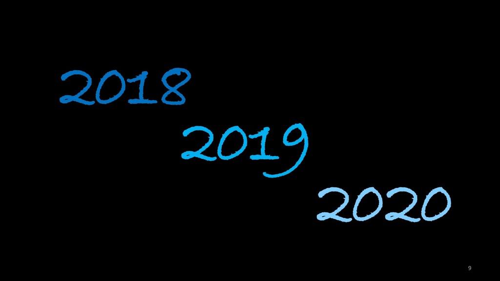 2020 2019 2018 9
