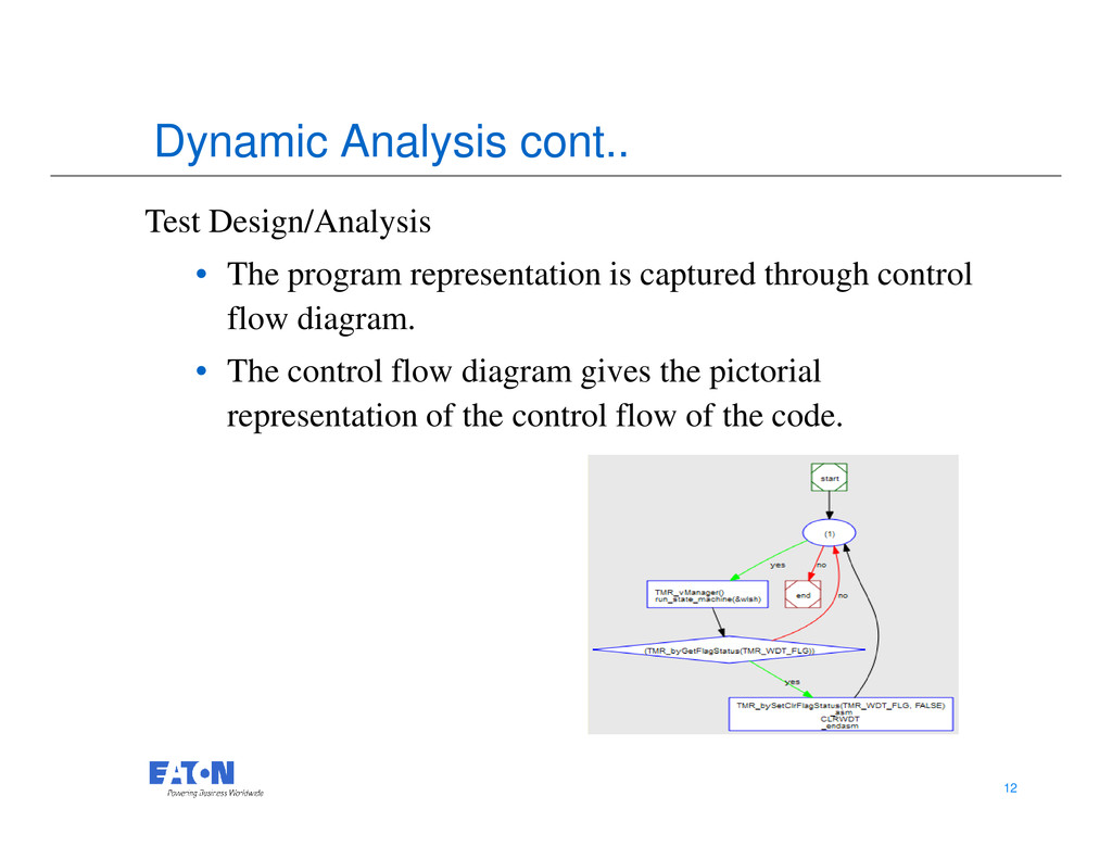 Dynamic Analysis cont.. Test Design/Analysis • ...