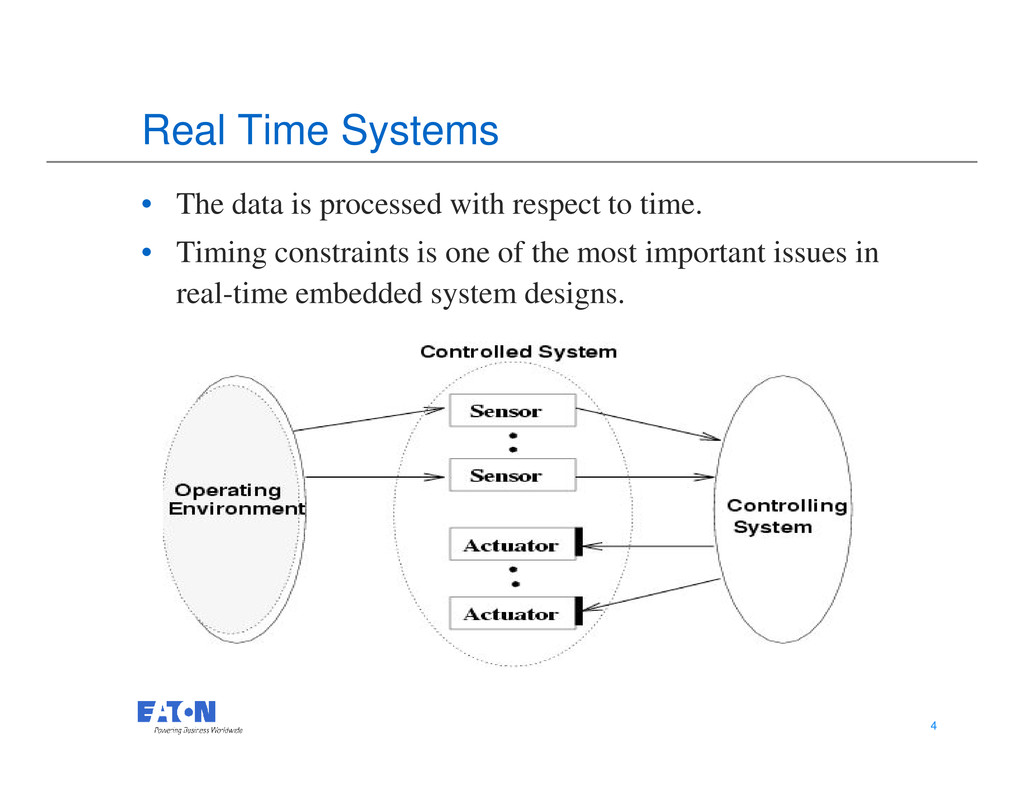 Real Time Systems • The data is processed with ...