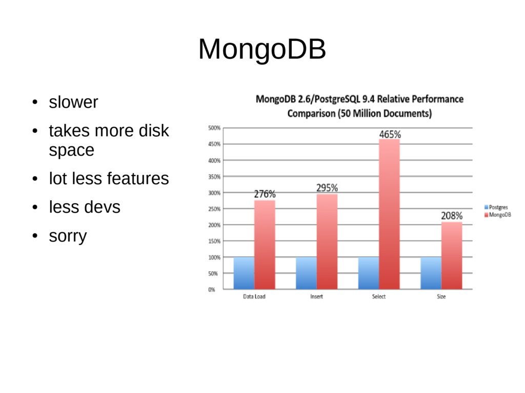MongoDB ● slower ● takes more disk space ● lot ...