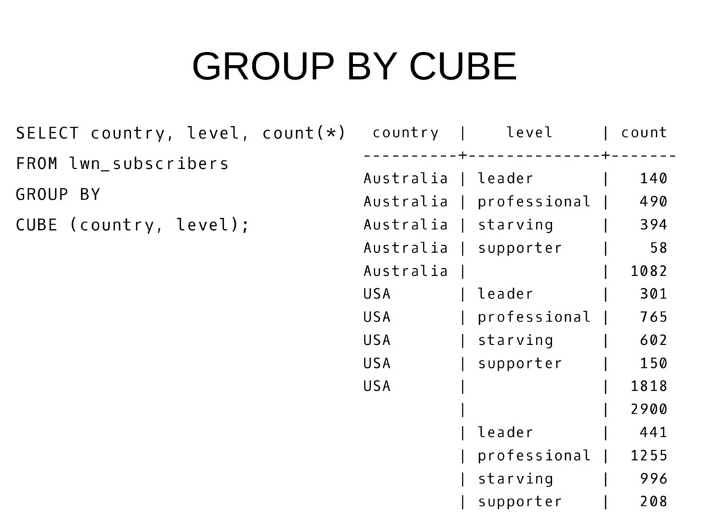 GROUP BY CUBE SELECT country, level, count(*) F...
