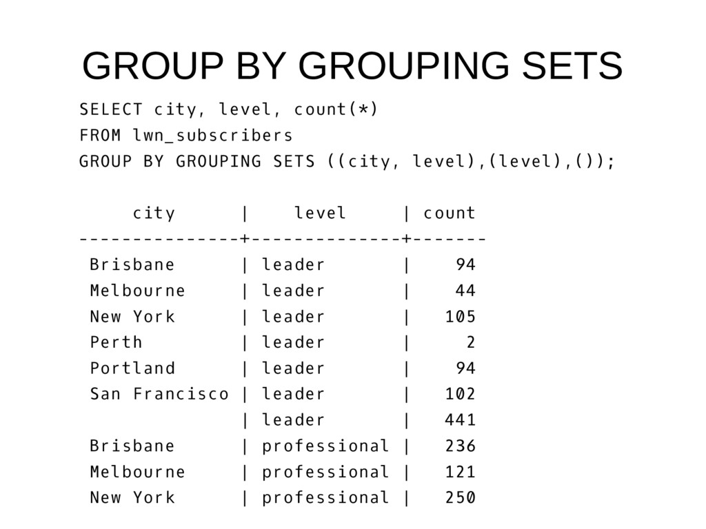 GROUP BY GROUPING SETS SELECT city, level, coun...