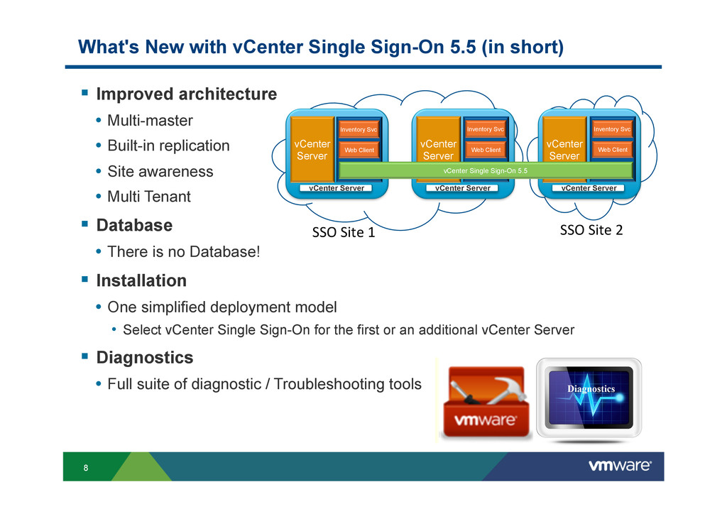 8 What's New with vCenter Single Sign-On 5.5 (i...