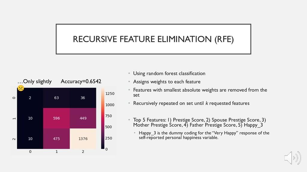 RECURSIVE FEATURE ELIMINATION (RFE) • Using ran...