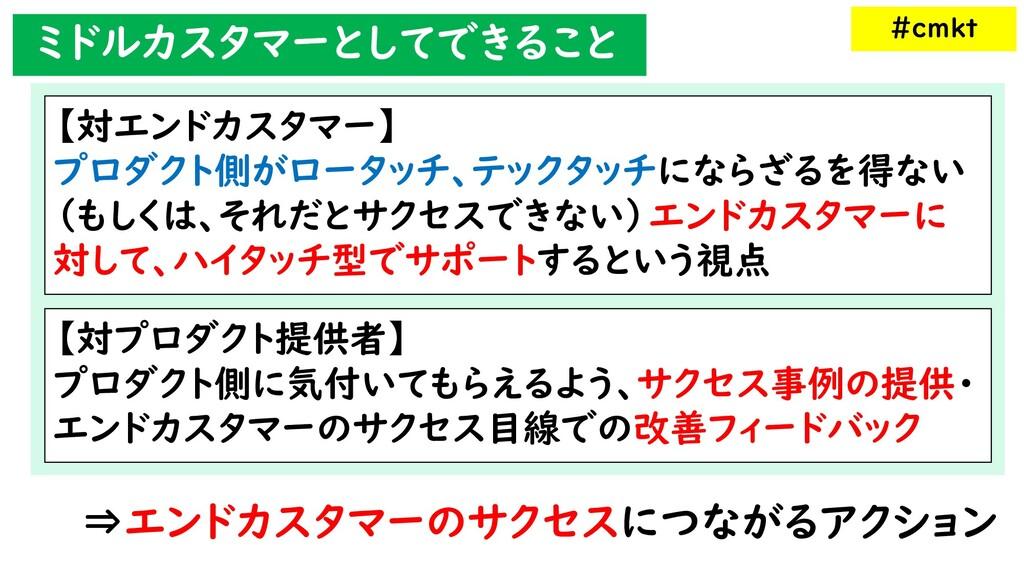 #cmkt ミドルカスタマーとしてできること 【対エンドカスタマー】 プロダクト側がロータッチ...