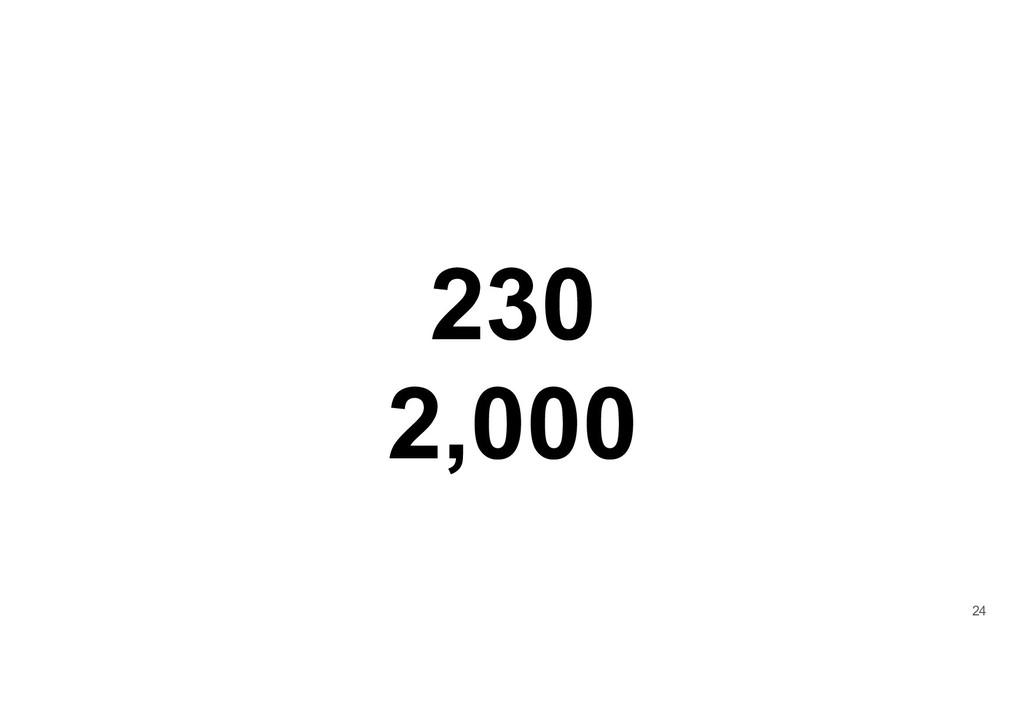 230 2,000 24