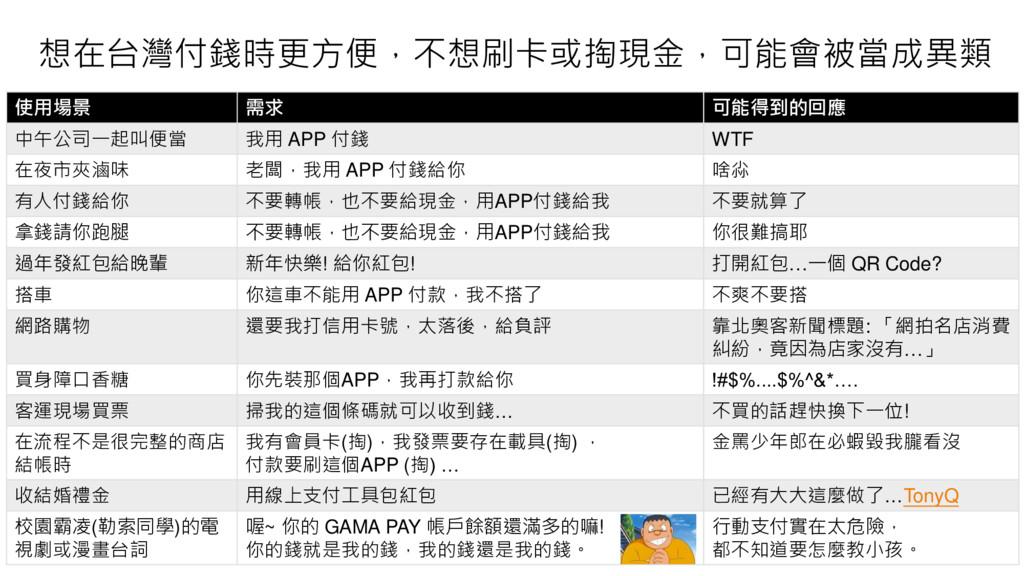 想在台灣付錢時更方便,不想刷卡或掏現金,可能會被當成異類 使用場景 需求 可能得到的回應 中午...