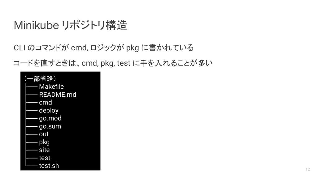 CLI のコマンドが cmd, ロジックが pkg に書かれている コードを直すときは、cmd...