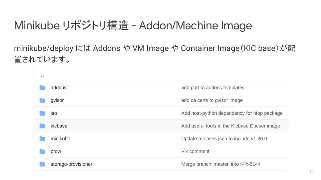 minikube/deploy には Addons や VM Image や Containe...