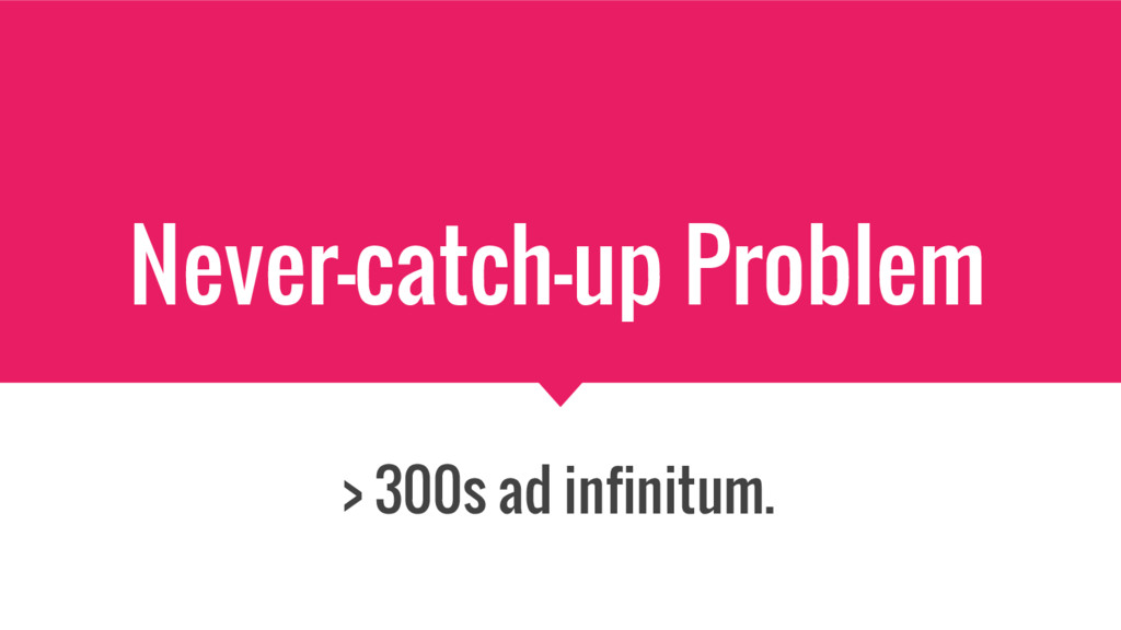 Never-catch-up Problem > 300s ad infinitum.