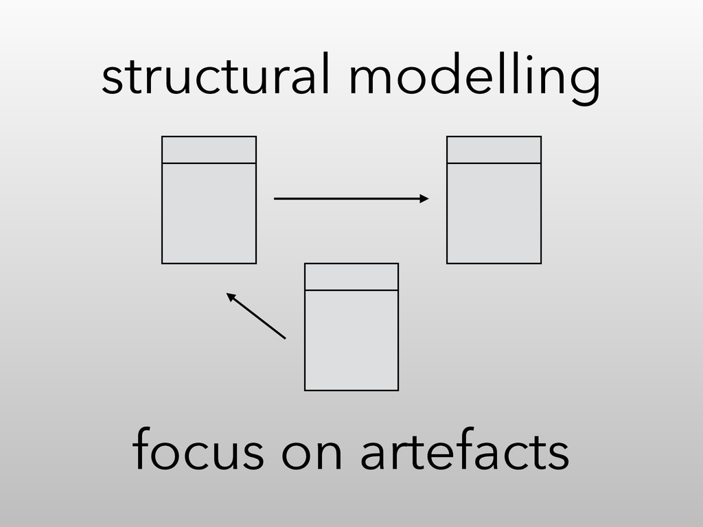 structural modelling focus on artefacts