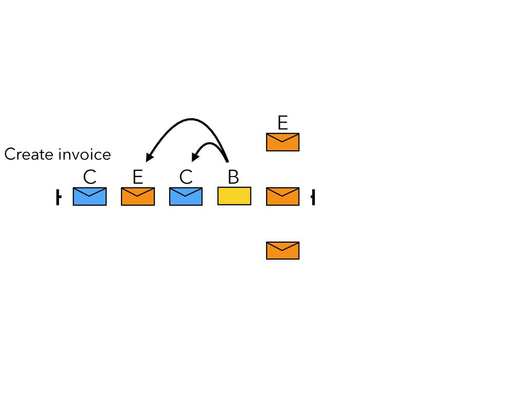 C B E C E Create invoice