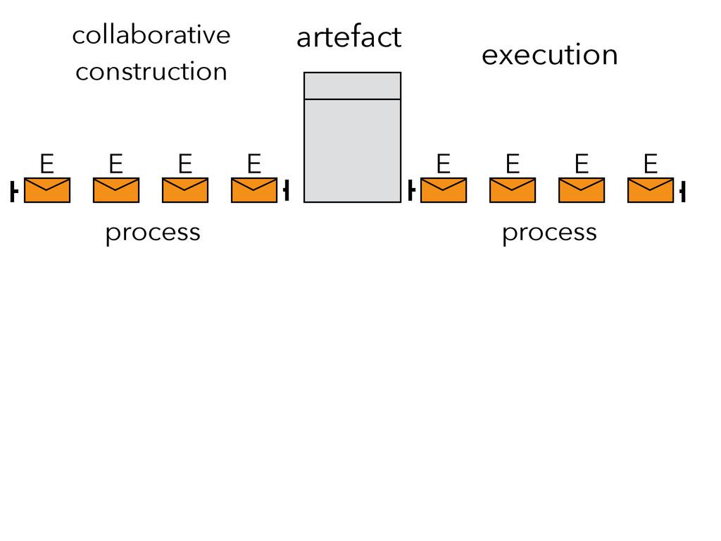 E E E E E E E E collaborative construction exec...