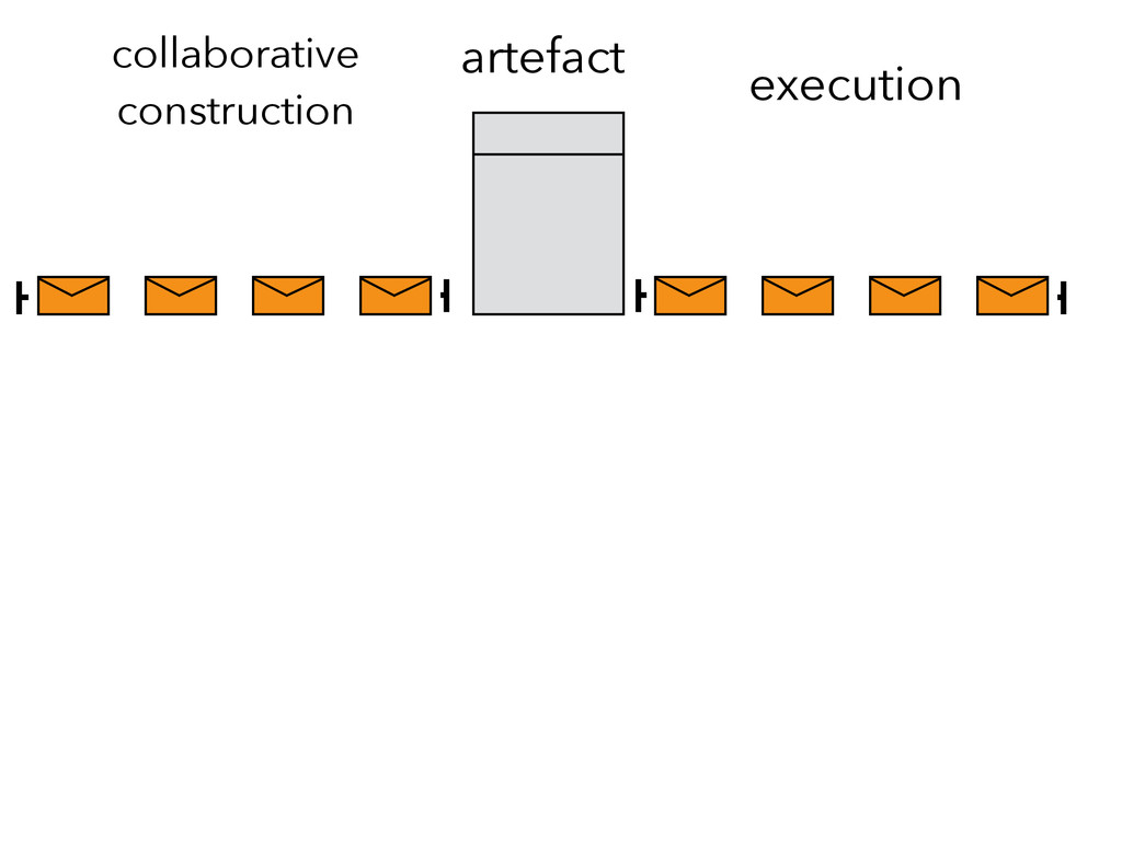 collaborative construction execution artefact