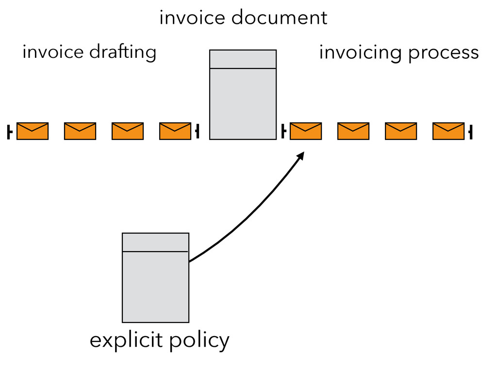 invoice drafting invoice document invoicing pro...
