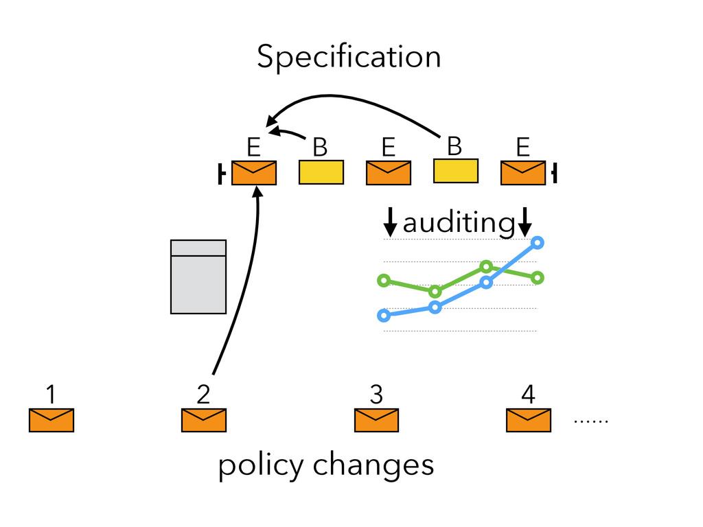 E E E 1 2 3 4 policy changes Specification B B a...