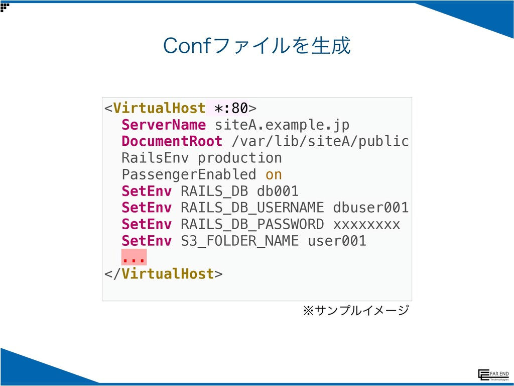 $POGϑΝΠϧΛੜ ˞αϯϓϧΠϝʔδ <VirtualHost *:80> Server...