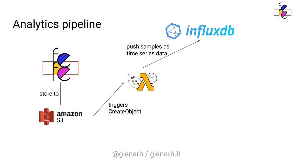 @gianarb / gianarb.it Analytics pipeline store ...