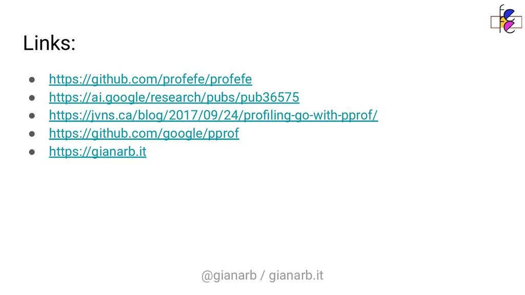 @gianarb / gianarb.it Links: ● https://github.c...