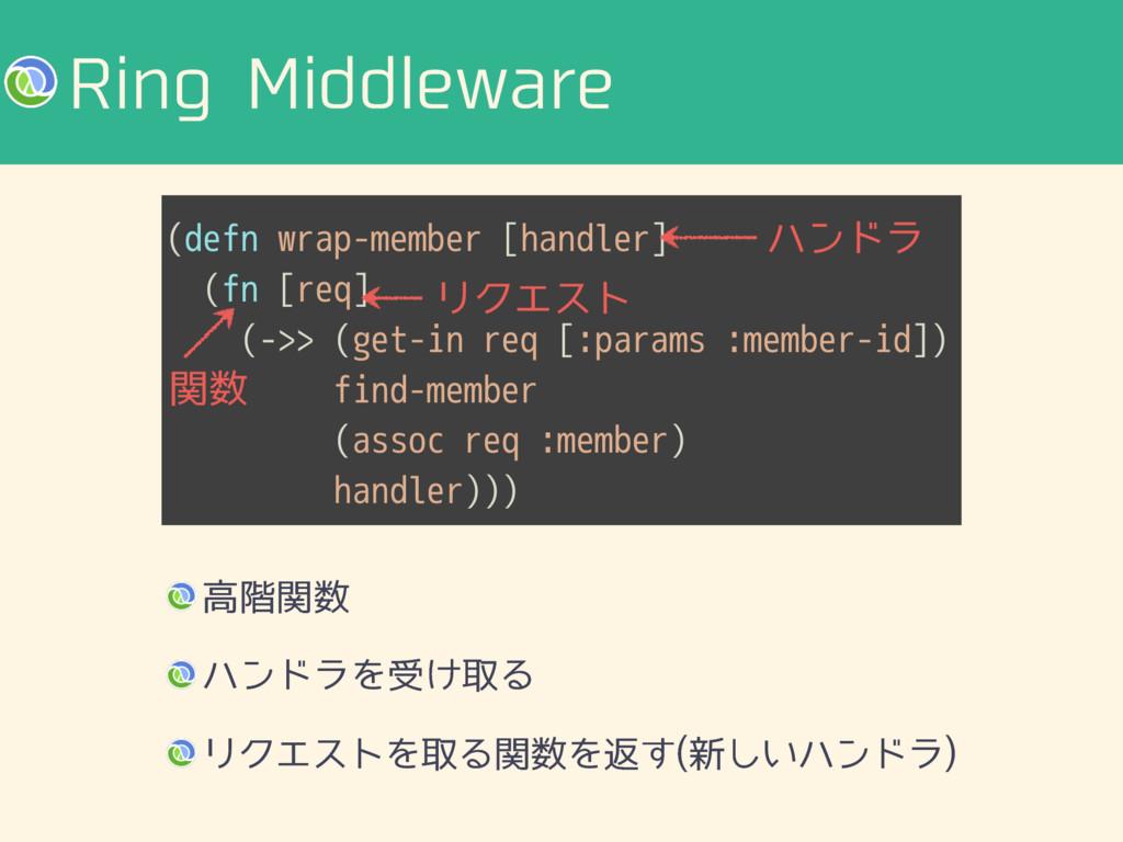 (defn wrap-member [handler] (fn [req] (->> (get...