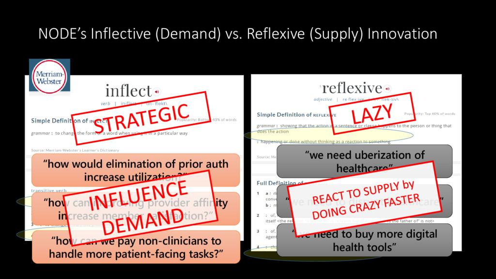 NODE's Inflective (Demand) vs. Reflexive (Suppl...
