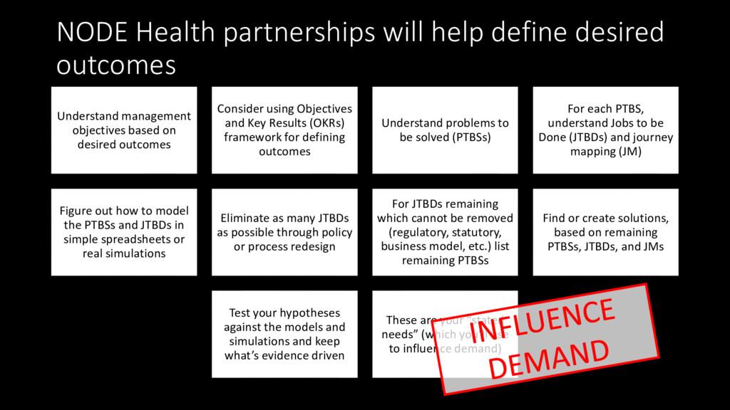 NODE Health partnerships will help define desir...