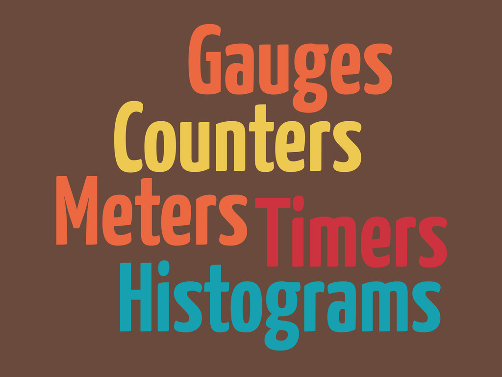 Meters Histograms Gauges Timers Counters