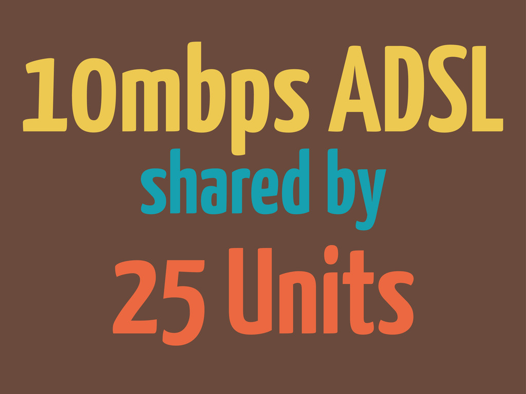 shared by 10mbps ADSL 25 Units