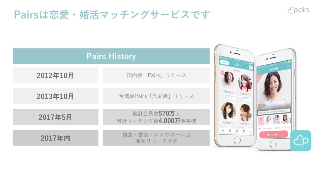 2012年10⽉ Pairs History 国内版「Pairs」リリース 2013年10⽉ ...