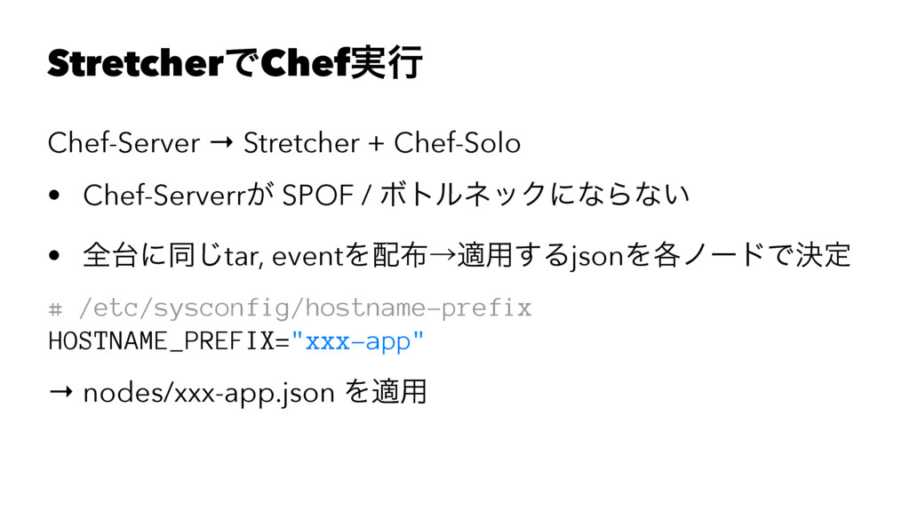 StretcherͰChef࣮ߦ Chef-Server → Stretcher + Chef...