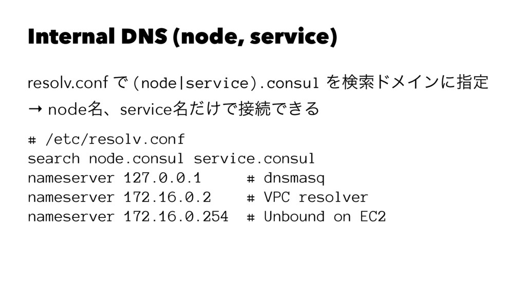 Internal DNS (node, service) resolv.conf Ͱ (nod...