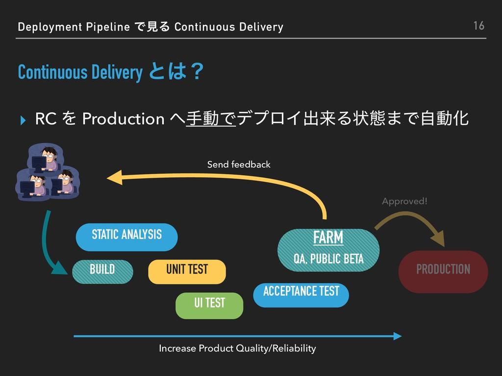 ▸ RC Λ Production खಈͰσϓϩΠग़དྷΔঢ়ଶ·ͰࣗಈԽ Continuous...