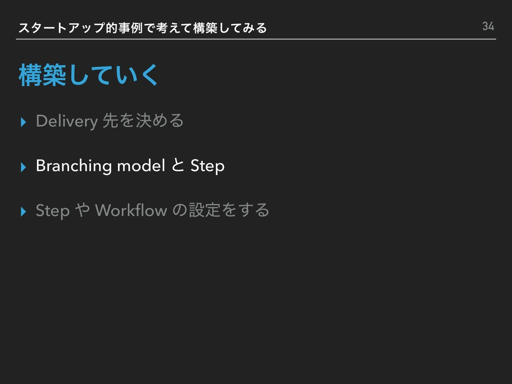 ▸ Delivery ઌΛܾΊΔ ▸ Branching model ͱ Step ▸ Ste...