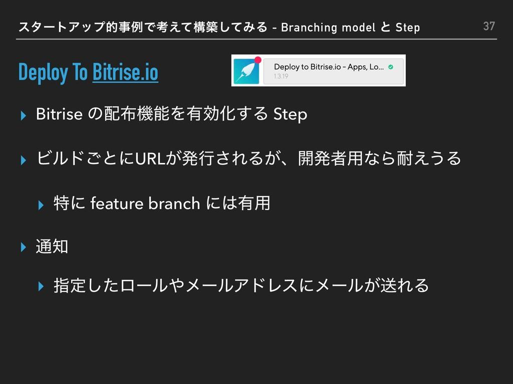 Deploy To Bitrise.io ▸ Bitrise ͷػΛ༗ޮԽ͢Δ Step...