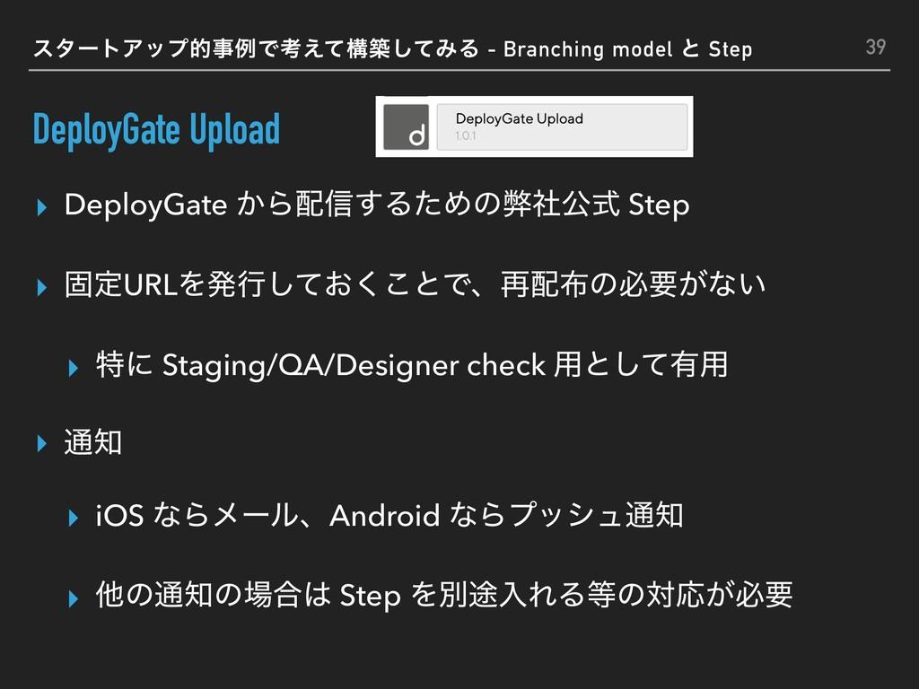 DeployGate Upload ▸ DeployGate ͔Β৴͢ΔͨΊͷฐࣾެࣜ St...