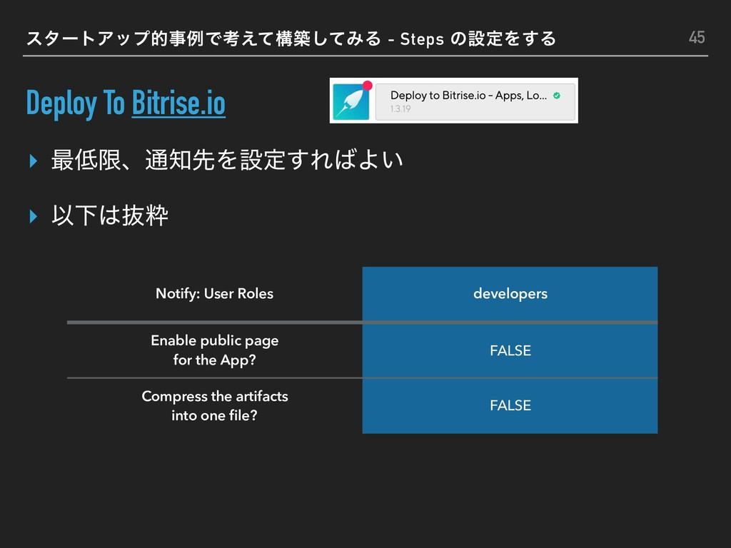 Deploy To Bitrise.io ▸ ࠷ݶɺ௨ઌΛઃఆ͢ΕΑ͍ ▸ ҎԼൈਮ ...