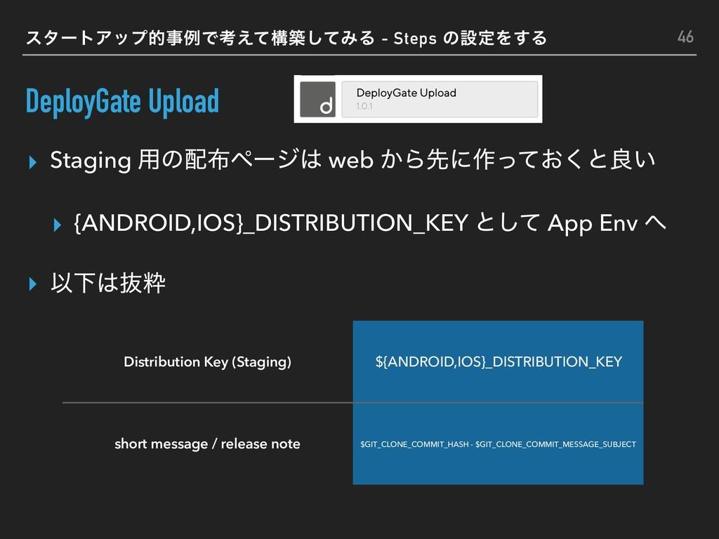 DeployGate Upload ▸ Staging ༻ͷϖʔδ web ͔Βઌʹ࡞ͬ...