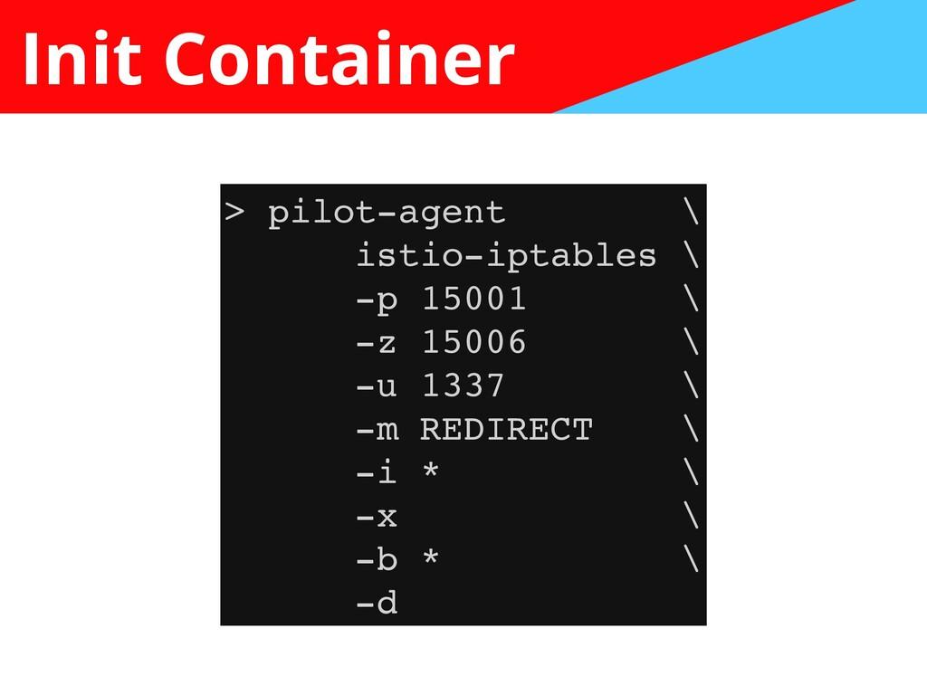 Init Container > pilot-agent \  istio-iptables ...